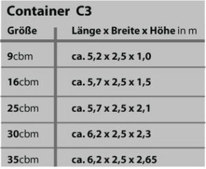Abrollcontainer Maße