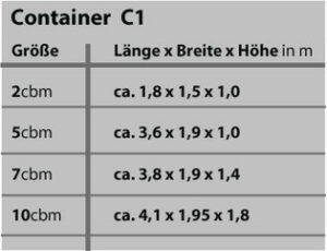 Absetzcontainer C1